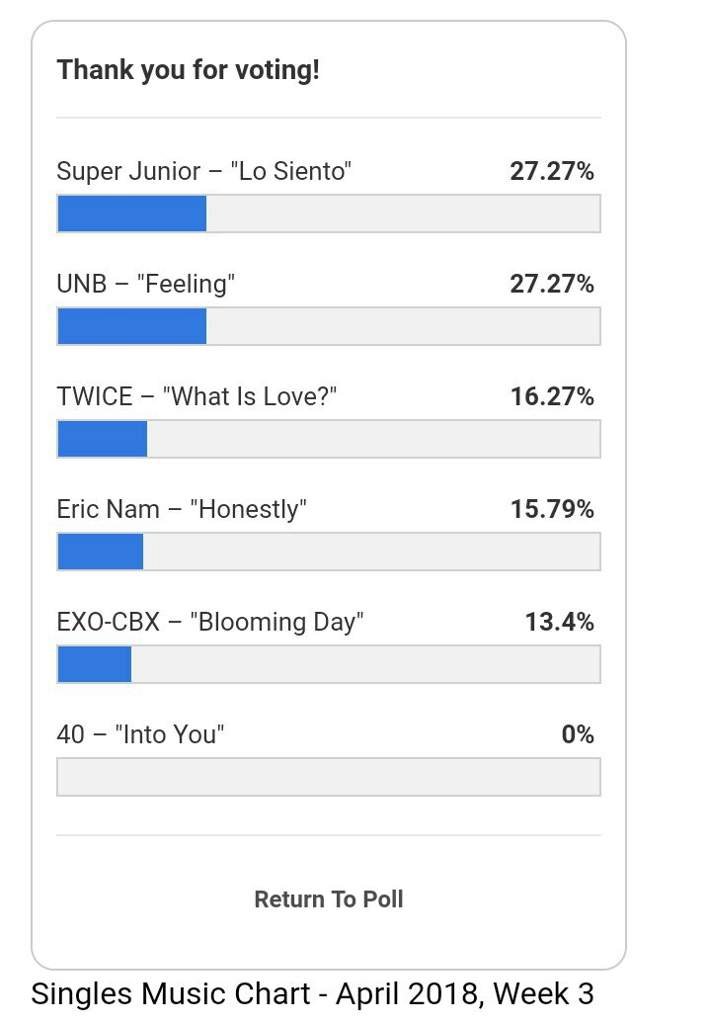 Soompi Singles Music Chart  April  Week   Super Junior Amino
