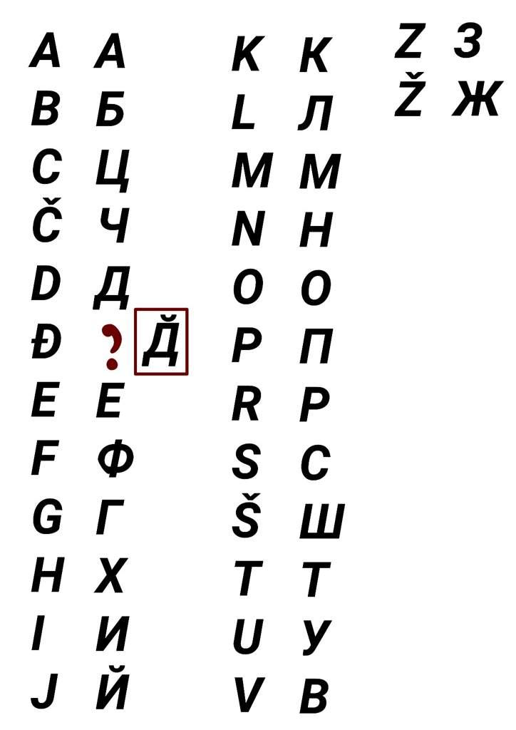 Juraj Krizanic Slavic Union Amino