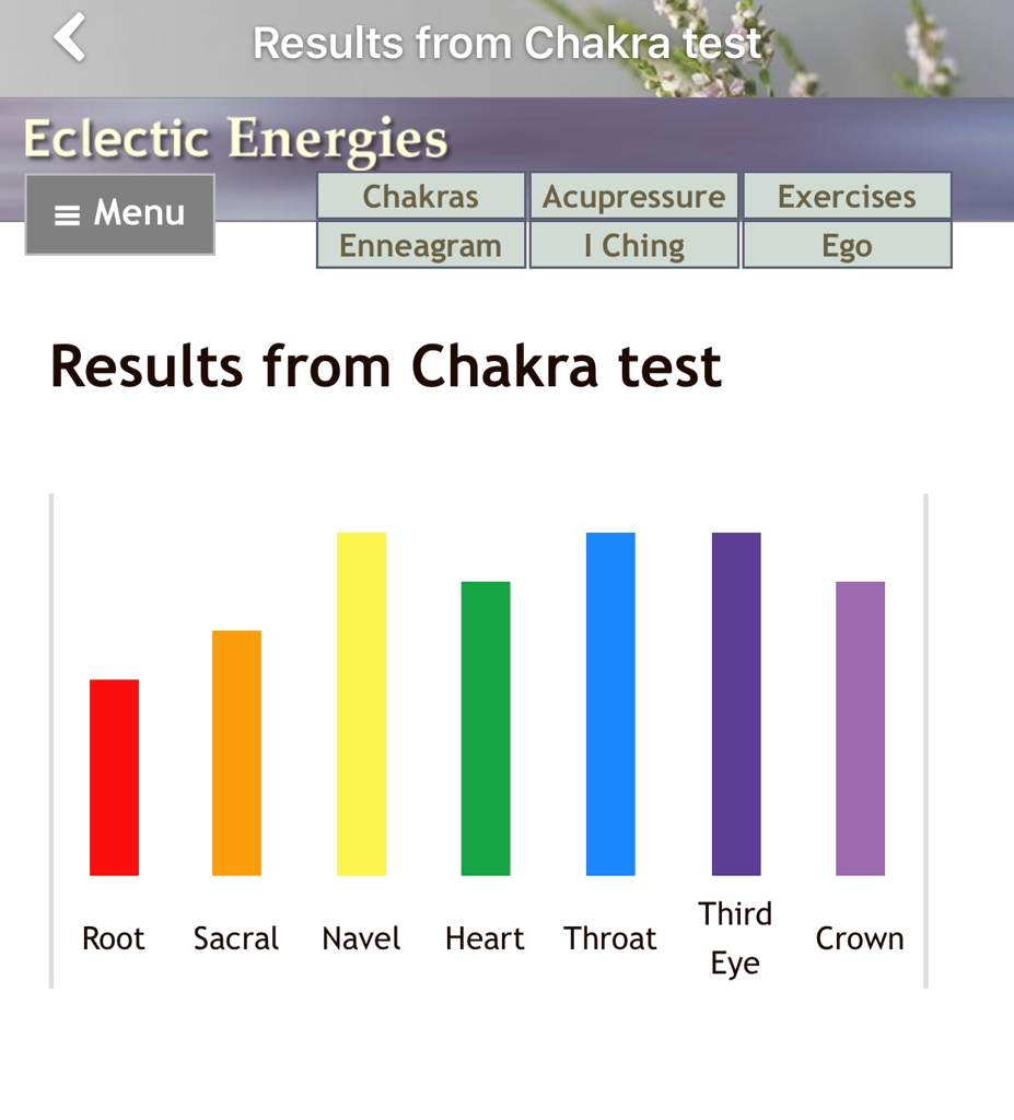 Chakra Test! ❤️💛💚💙💜   Pagans & Witches Amino