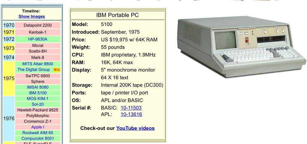 The IBM 5100 irl price today | Steins