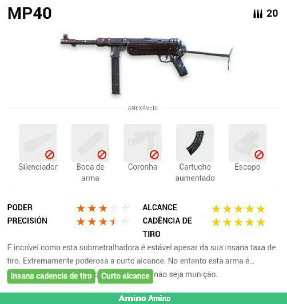 Fotos De Armas Do Free Fire Mp40