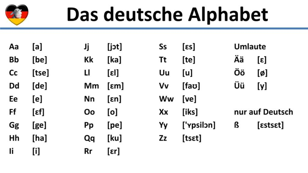 german lesson 3 alphabet and pronunciation language exchange amino. Black Bedroom Furniture Sets. Home Design Ideas