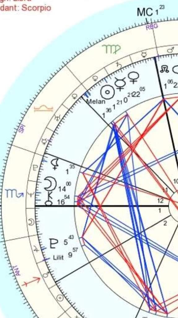 Pluto Energy Aesthetic | Zodiac Amino