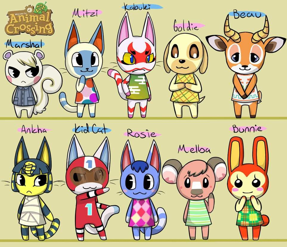 Which Villager OC Should I Make?   Animal Crossing Amino