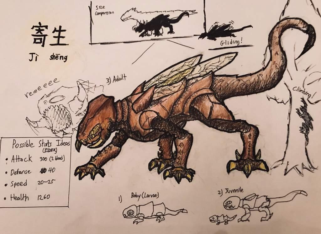 Update On The DS Disc Hybrid Contest | Dinosaur Simulator Amino
