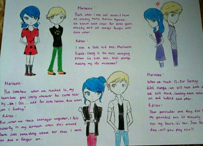 The Miraculous Love comic   Miraculous Amino