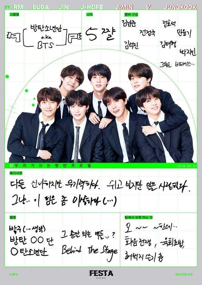 2018 BTS FESTA] BTS 2018 PROFILE ENGLISH TRANSLATED BY