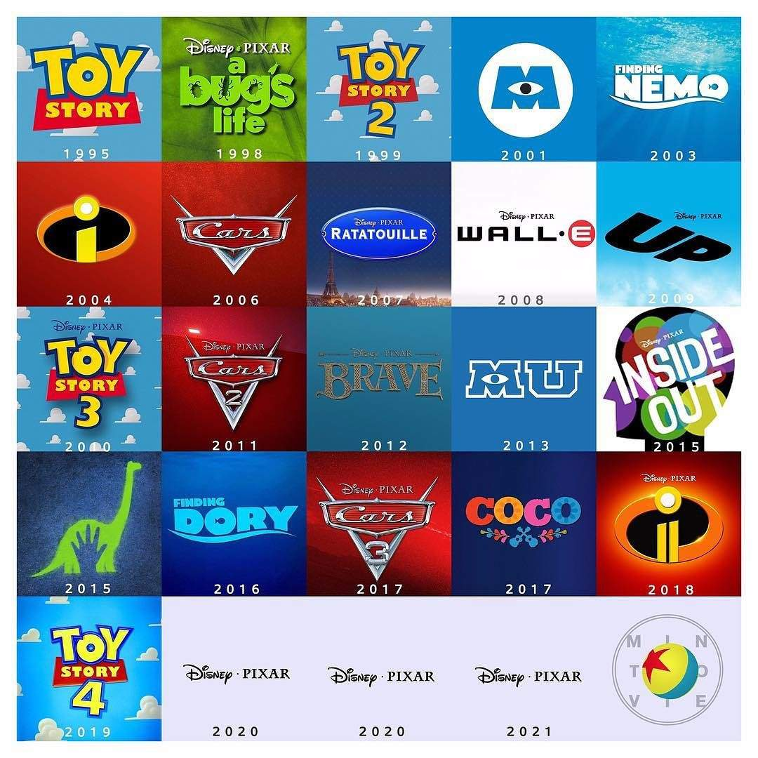 What Is Your 5 Best Pixar Movies Onceuponatime518 Amino