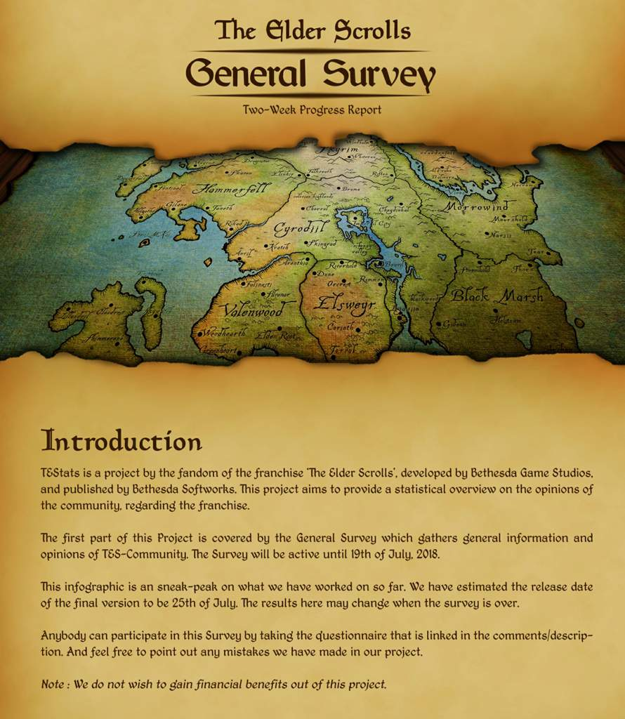 The Elder Scrolls General Survey is now at its halfway point