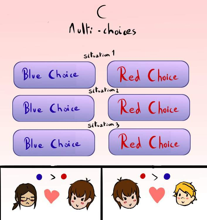 Choices in otome games | Otome Amino