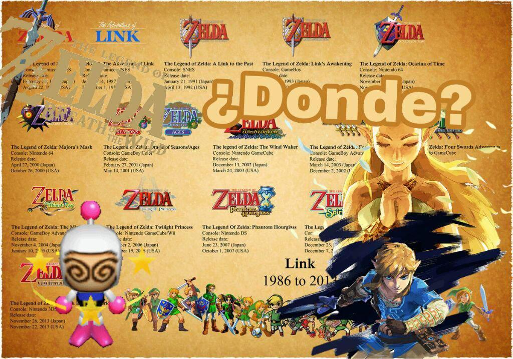 Donde Se Ubica Zelda Botw En La Cronologia Especial 2k Seguidores