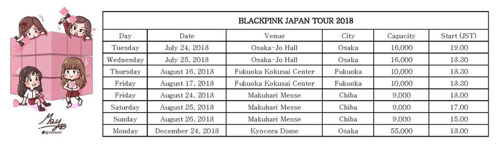 Blackpink Japanese Tour Schedule Girl Group Brand Big Data For