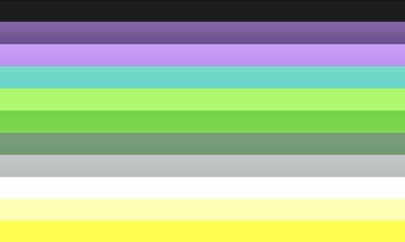 List tumblr sexualities List of