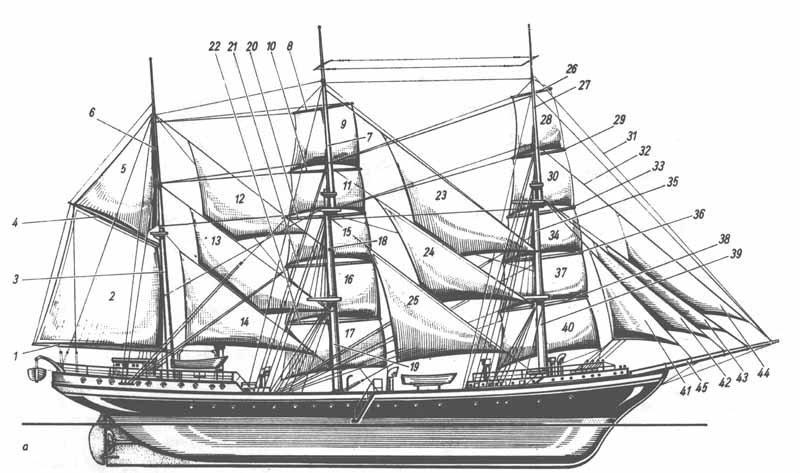 схема корабля в картинка