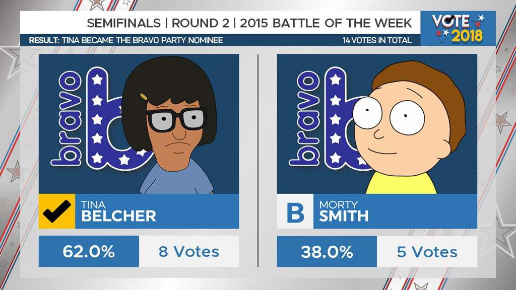 Round 6 of the 2018 Battle of the Week Voting Tournament