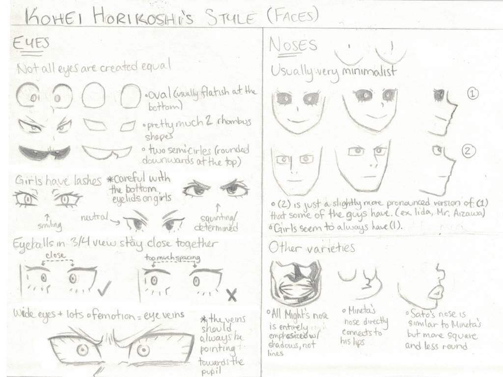 Horikoshi Art Style Guide Faces My Hero Academia Amino