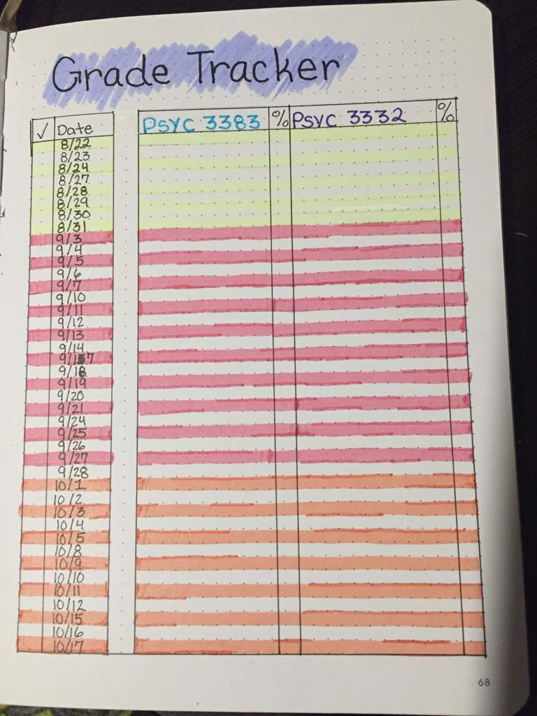 assignment and grade tracker bullet journal amino