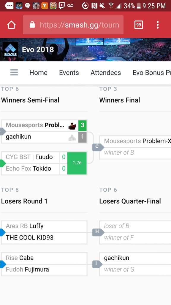 Evo 2018 Sunday Finals Street Fighter V Top 8 Furry Amino