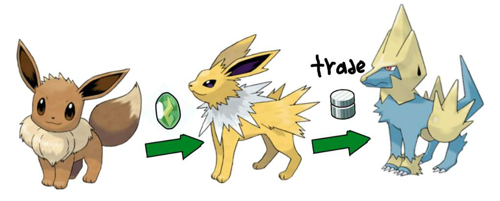 Eevee Evolved Into Jolteon And Then Trade It With A Metal Coat Will Evolve To Manetric