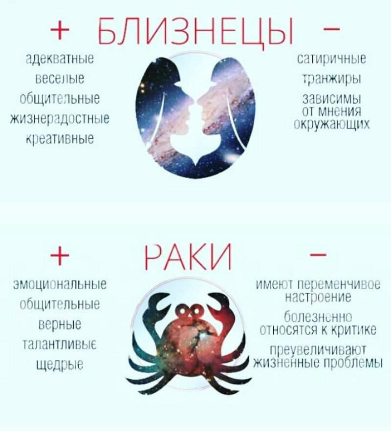 Картинки минусы знаков зодиака