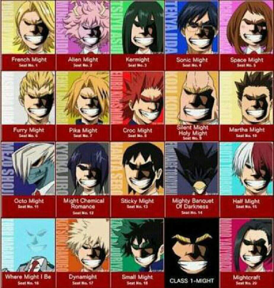 Thoughts On Class 1 A Part 2 My Hero Academia Amino