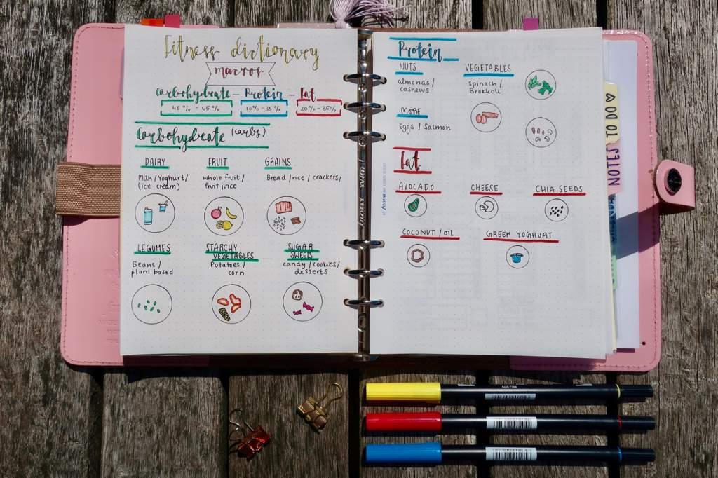 fitness dictionary tracker 1 macros bullet journal amino
