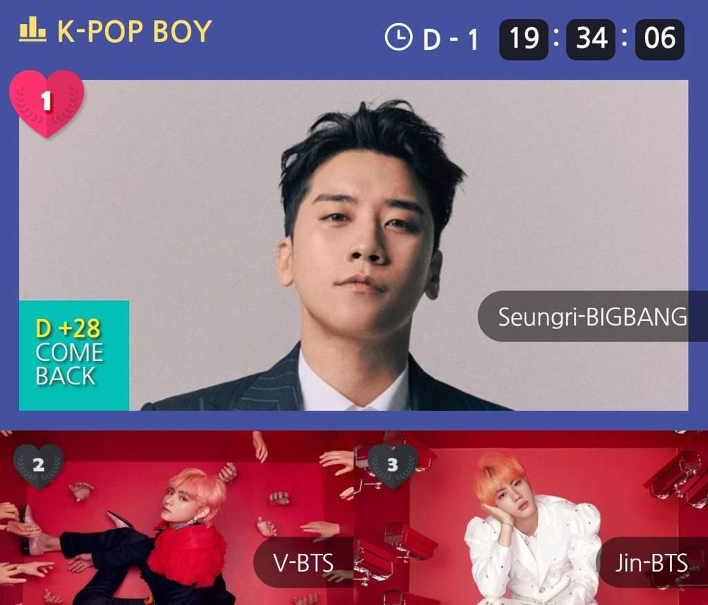Top 300 kpop idols dating