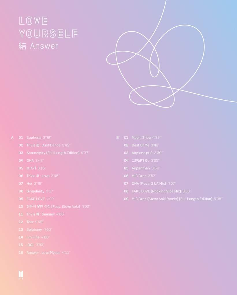 Bts love yourself euphoria album