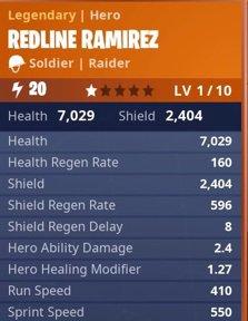 How To Get Redline Ramirez Fortnite Stw Redline In Stw How To Get Her Review Fortnite Battle Royale Armory Amino