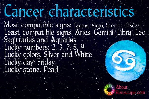 Virgo Lucky Numbers Today