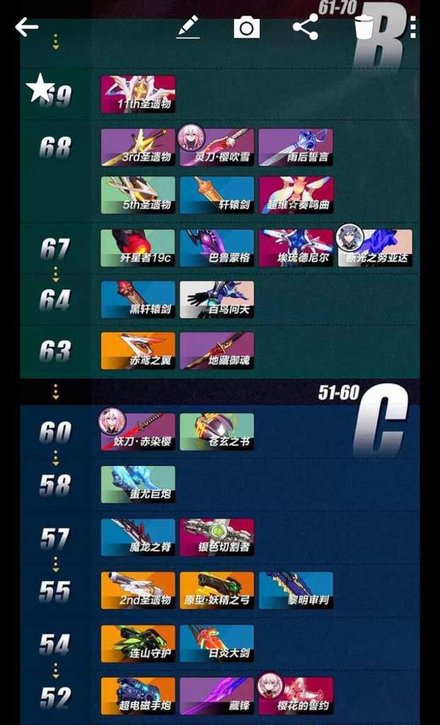 Weapon tier list | Honkai Impact 3 Amino Amino
