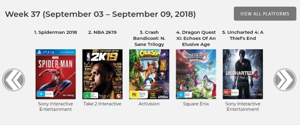 Switch Sales Update: Weeks 35/36, 2018  | Nintendo Switch! Amino