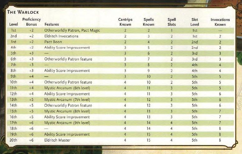 Warlock Spells 5e - 0425