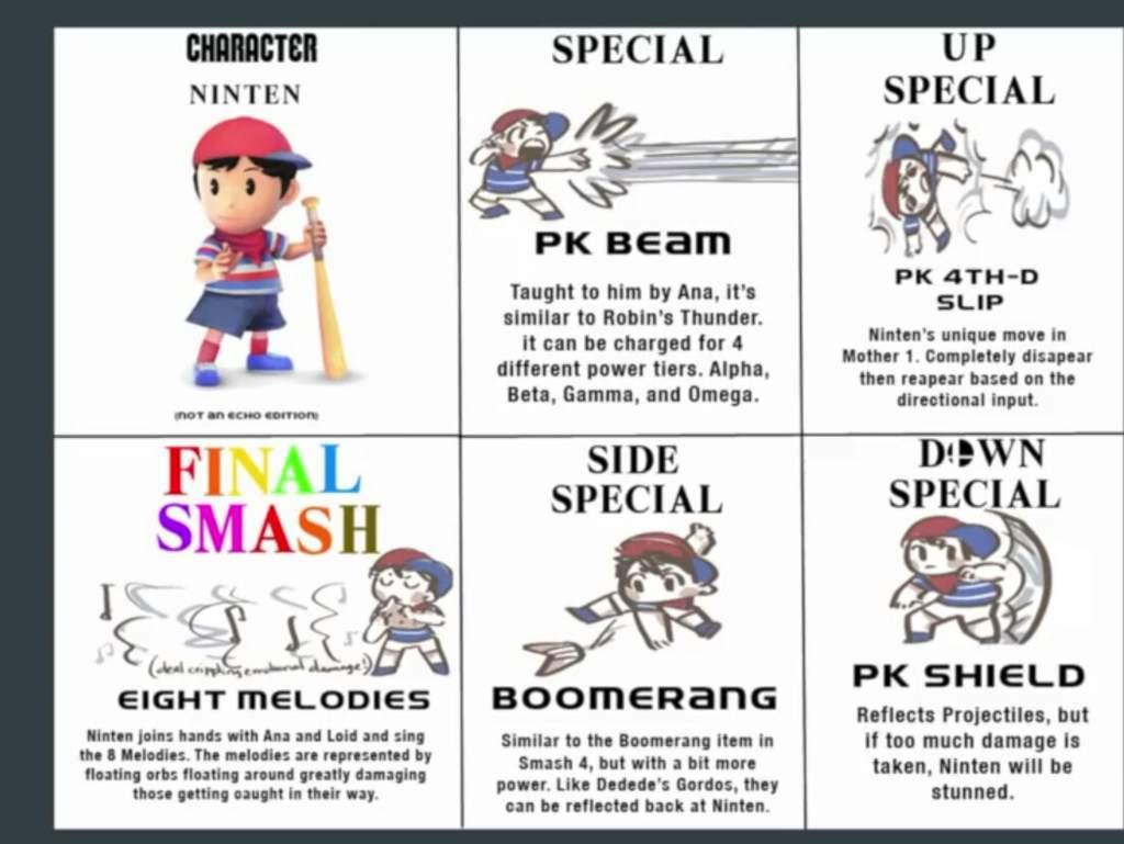 Why Ninten should be in Smash bros Ultimate | Smash Amino