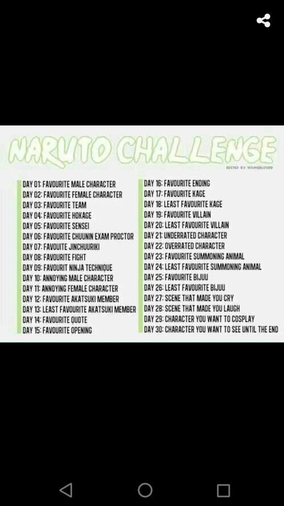 thirty day challenge day 19 naruto amino