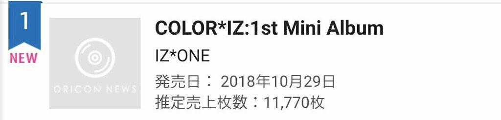 izone updates | 07 11 18 | IZ*ONE (아이즈원 | アイズワン) Amino