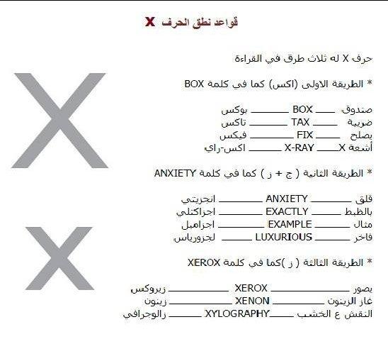 كلمات انجليزية بحرف X
