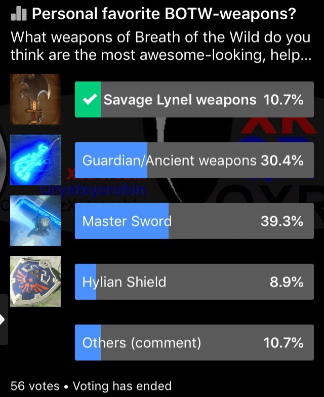 Thanks for your votes on my 2:nd vote poll  | Zelda Amino