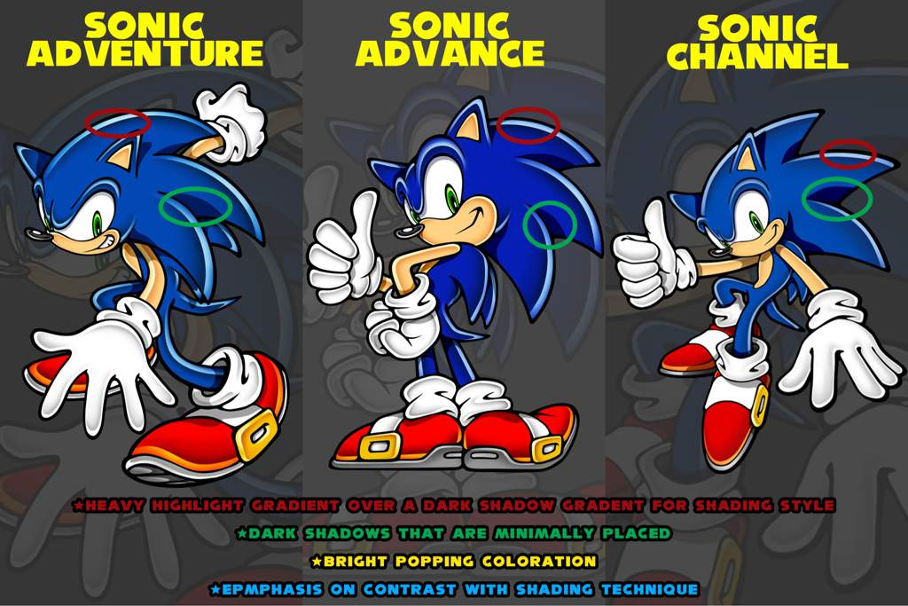 The History Of Sonic Channel Styles Sonic The Hedgehog Amino