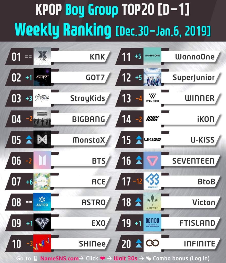 🏆Vote for Best KPOP Boy Group 📅Weekly_Ranking [Dec 30 - Jan 6