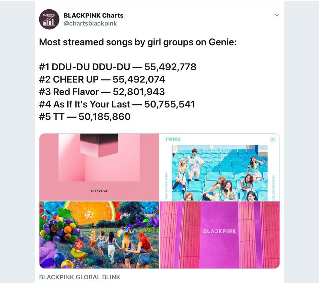 DDU DU DDU DU is the most downloaded song by a girl groups