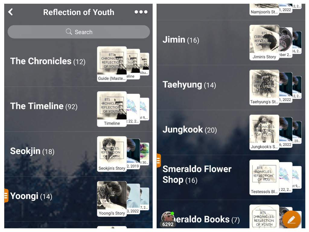Chronicles: Reflection of Youth (Theories/Timeline/Chart