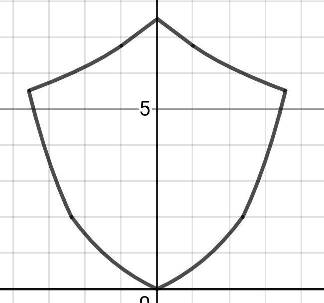 Skyward Sword Hylian Shield (Desmos Graphing Calculator