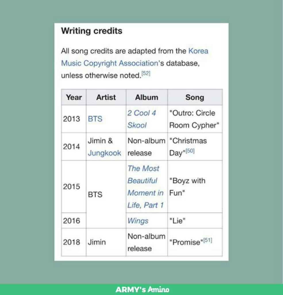 Jimin Promise Album