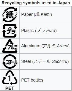 ✿日本にリサイクル✿ | Japanese School Amino