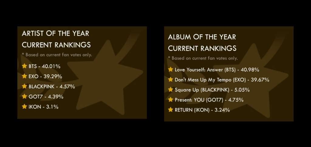 ✾ Soompi Awards 2019 ✾ •°• | Park Jimin Amino