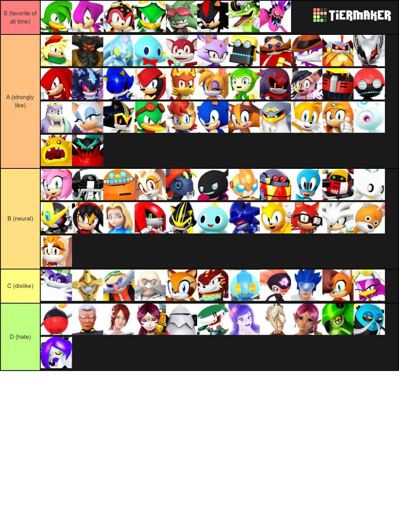 My List Of Characters Sonic The Hedgehog Amino