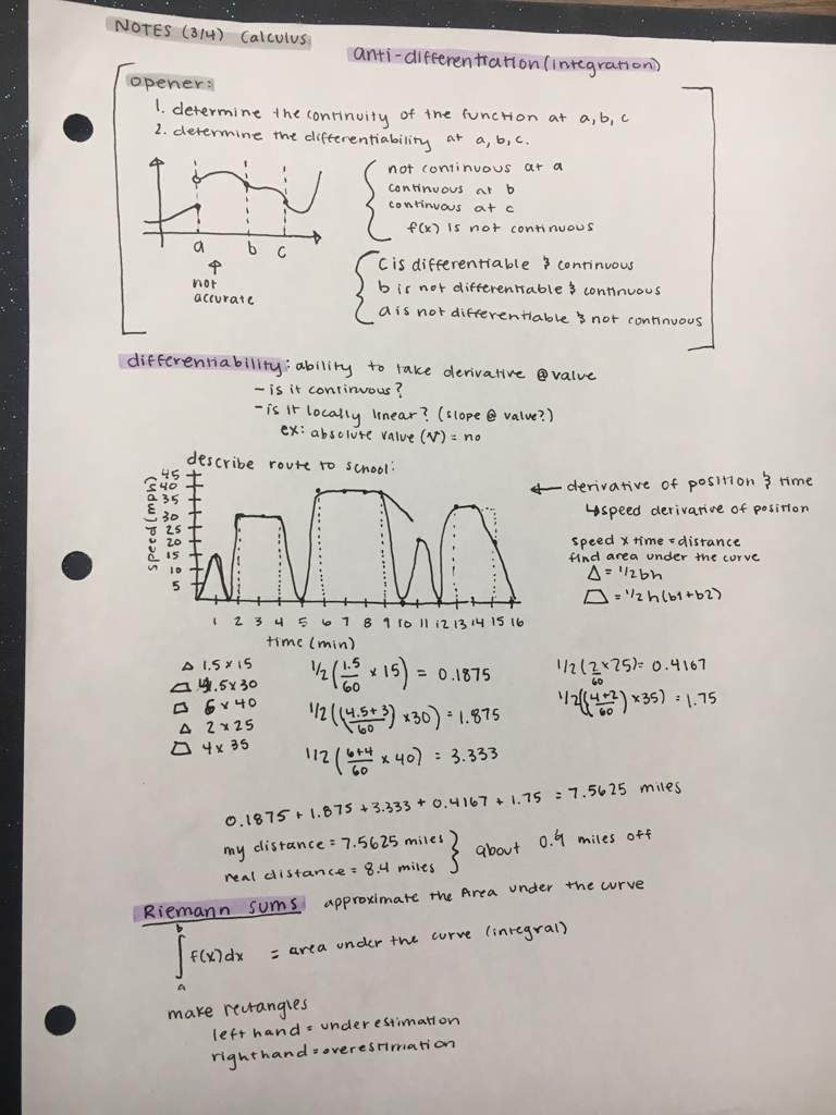 Calculus Class Notes | Studying Amino Amino