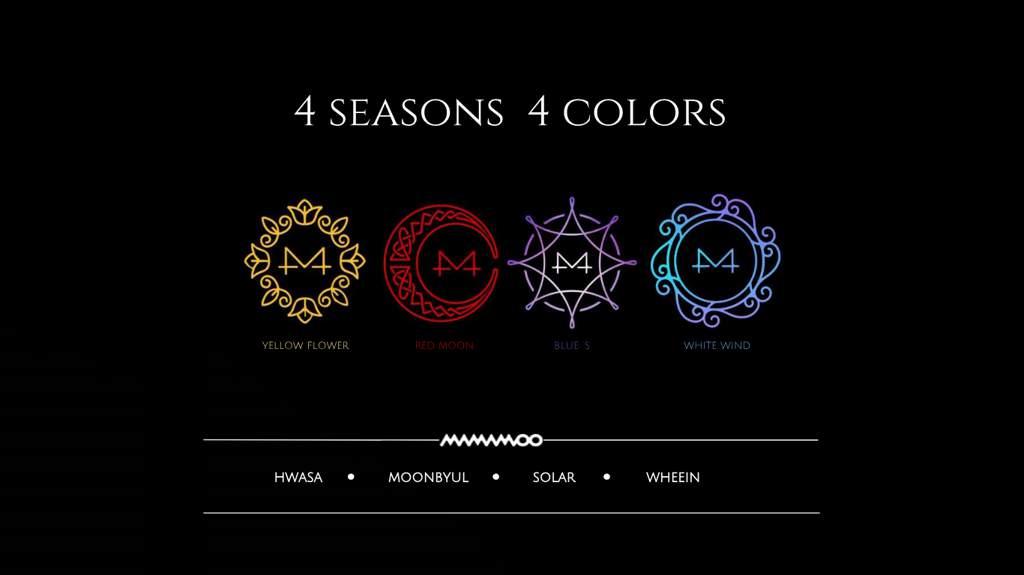 4 Seasons 4 Colors Desktop Wallpaper Mamamoo Amino