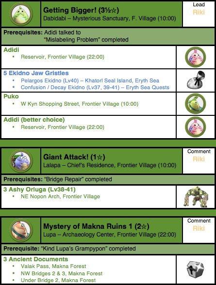 Central Bionis Quests | Wiki | Xenoblade Amino